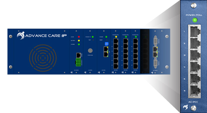 Ip Nurse Call Systems Advance Care